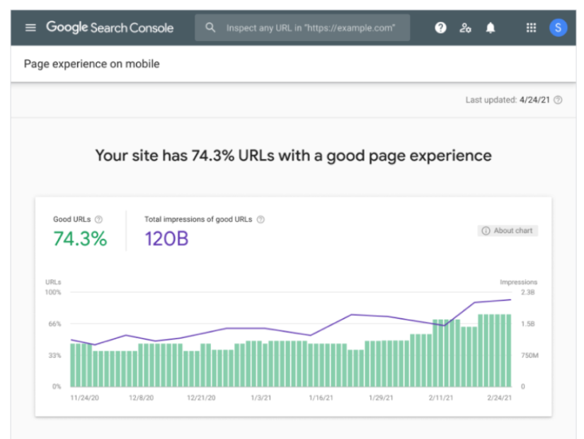 Google Search Console Report Page Experience
